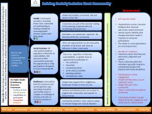 social-inclusion-program-logic