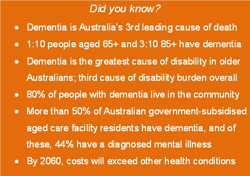 Dementia Graphic