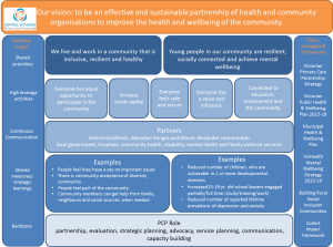 cvpcp-strategic-framework-diagram_v2